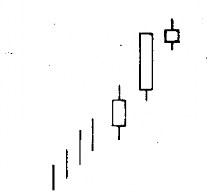 japanese candlestick charts, Continuation Signals & Variants in Japanese Candlestick Charts, Company Web Solutions, Company Web Solutions