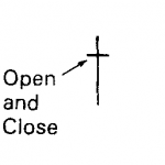 Importance of Doji in Japanese Candlestick Charts 2