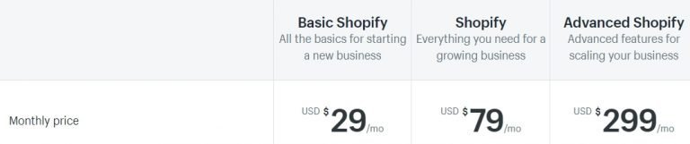 Shopify is a good way to start your online shop 4